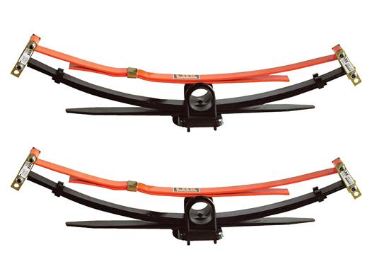 LHX Twin Blade Stabilisers